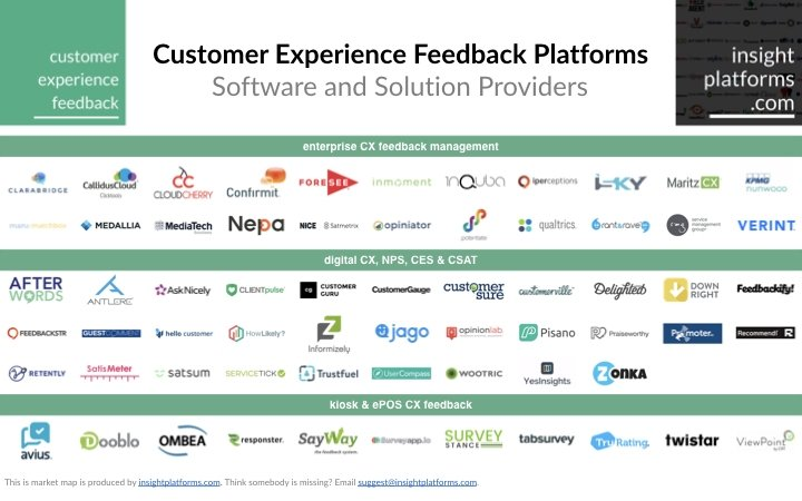CX Market Map 2020-02 - Insight Platforms