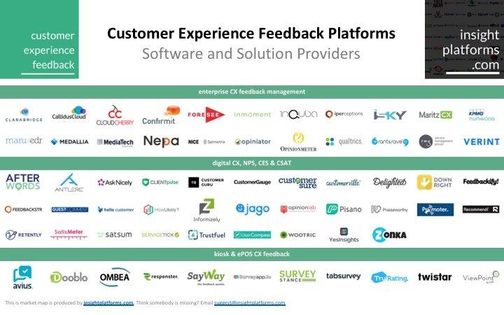 Market Map of CX Feedback Tools