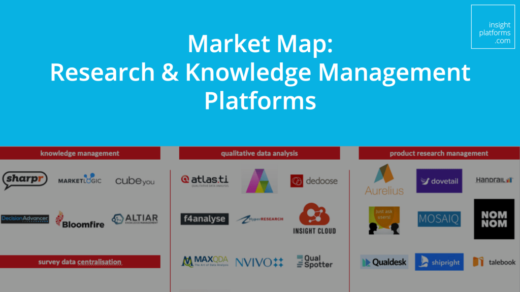 Market Map | Insight Platforms | Research & Knowledge Map on knowledge identification, knowledge survey, knowledge word cloud, knowledge is an asset, knowledge development,