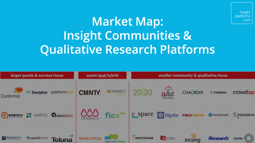Insight Communities Qual Research Platforms Market Map