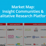 Market Map – Insight Community and Qualitative Software Platforms