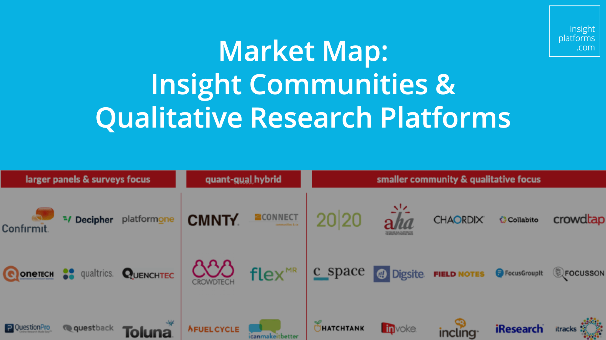 Insight Communities Qual Research Platforms Market Map