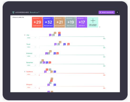 Adoreboard Screenshot