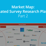 Market Map – Automated Survey Platforms Part 2