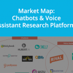 Market Map: Chatbots & Voice Assistants for Research