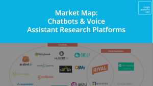 Chatbots & Voice Assistants Research Featured Image