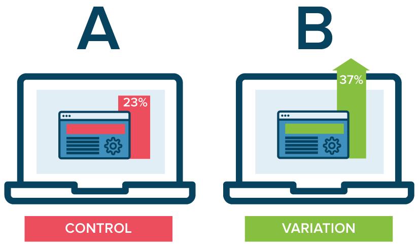 Optimizely AB Testing - Insight Platforms