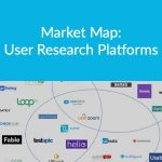 Market Map: User Research Software & Solutions