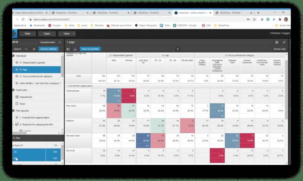 Askia Demo Screenshot - Multivariate Tabulations - Insight Platforms