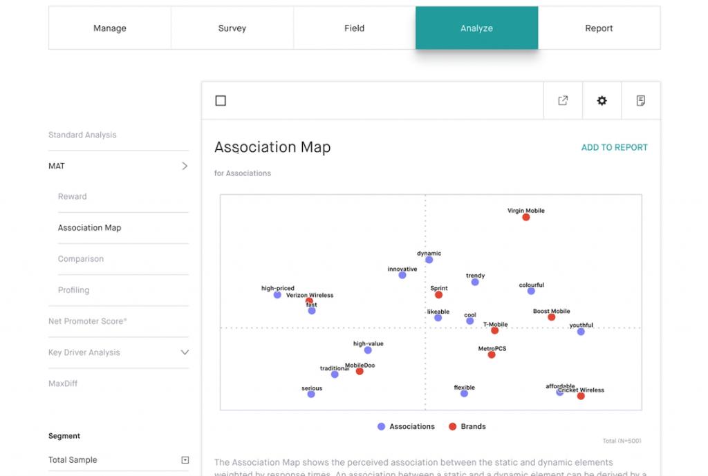 DIY Survey Research Software -quantilope Screenshot